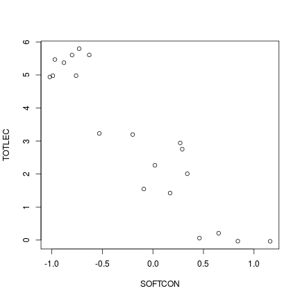 plot of chunk plot_data