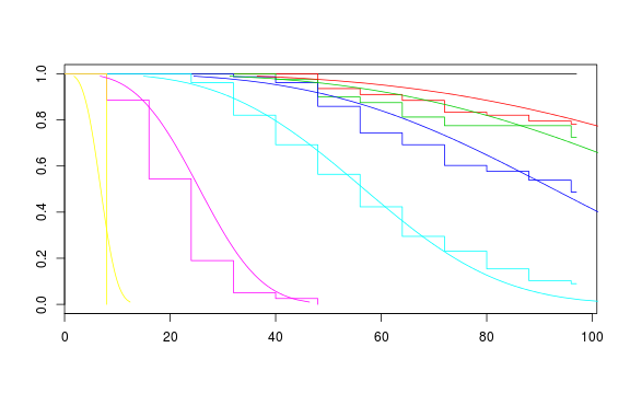 plot of chunk plot_model