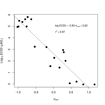 plot of chunk plot_model2